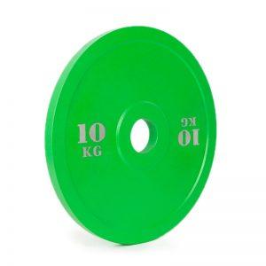 calibrated plates